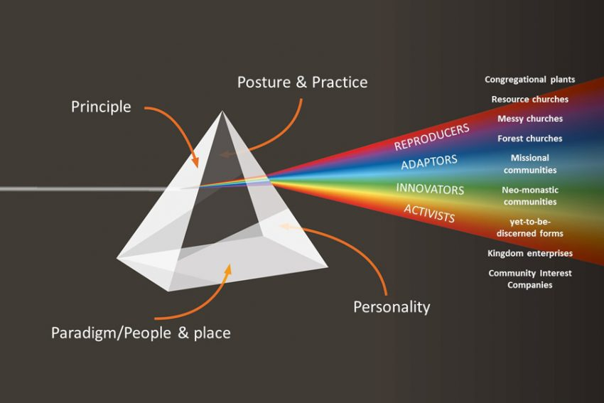 Pioneer-Spectrum-Prism-diagram-2.3-900x600